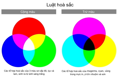 add-subtract-color1