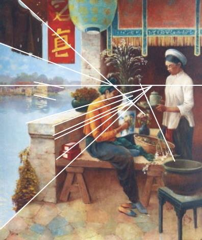 Sai lạc về luật viễn cận trong tranh của Albert Cézard