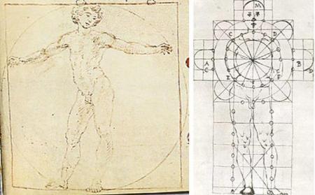 Tỉ lệ người theo hình vẽ của Francesco di Giorgio Martini (kh 1470)