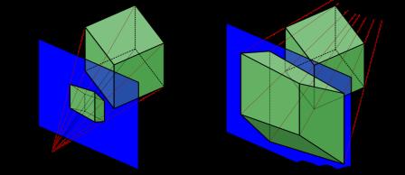 Cách chiếu hình trong viễn cận tuyến tính (trái) và viễn cận ngược (phải)