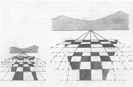 Viễn cận tuyến tính (trái) và viễn cận cảm nhận (phải). (Hình từ )