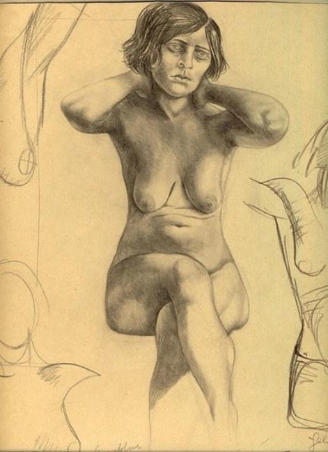 Hanna Nagel Tự hoạ (1929)