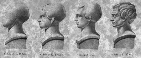 Sơ đồ trình tự vẽ đầu tượng theo phương pháp của Alexandre Dupuis